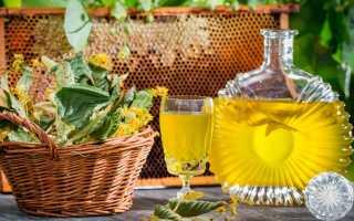 Рецепт приготовления медовухи без дрожжей